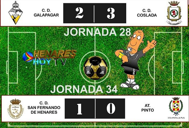Fútbol: El CD San Fernando gana en casa y victoria del CD Coslada fuera.