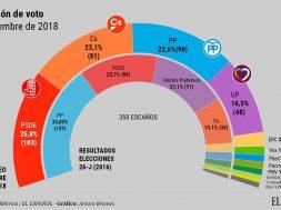 Elecciones-Encuesta Septiembre-2018