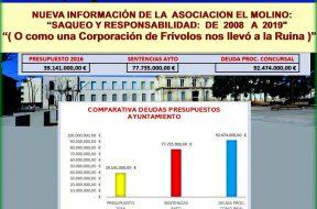 AAPortada Molino 27-09