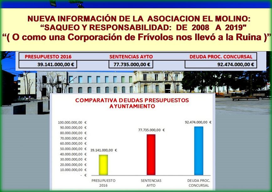 """Asociación El Molino: """" SAQUEO Y RESPONSABILIDAD de 2008 a 2019, o como una Corporación de Frívolos, nos llevó a la Ruina"""""""