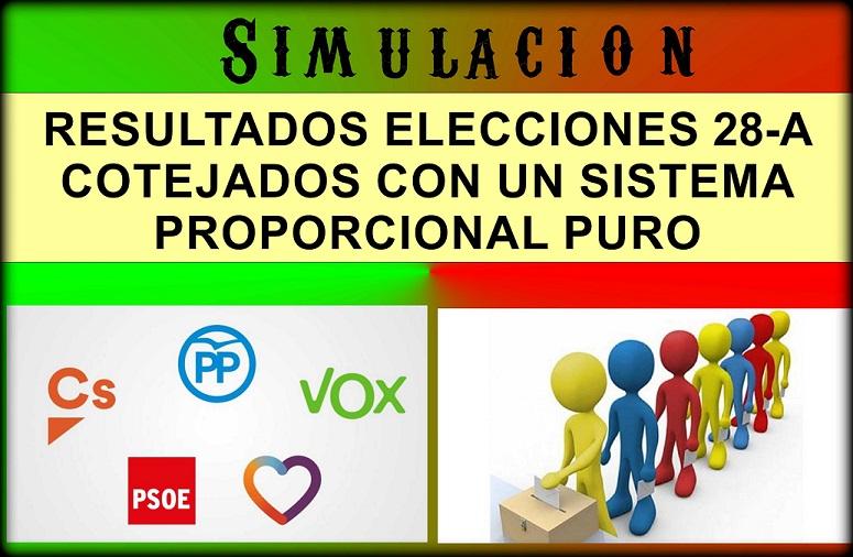 ¿Cuál hubiera sido el resultado de las elecciones del 28-A con un sistema Proporcional Puro?