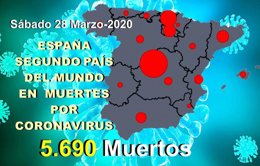 España es el SEGUNDO País del mundo en muertes por coronavirus.