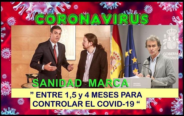 Coronavirus: Sanidad marca entre 1,5 y 4 meses para controlar el Covid-19, y VOX confirma otro diputado Nacional Infectado