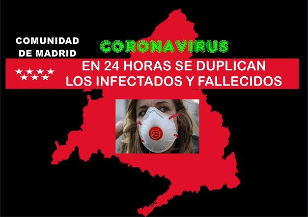 El Coronavirus se duplica en Madrid en menos de 24 horas.