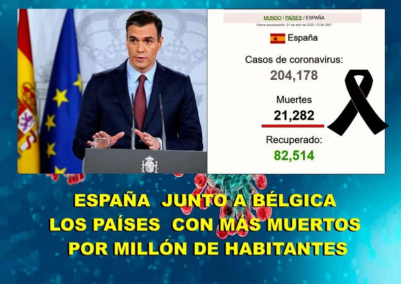 Nuevo repunte con 430 fallecidos en España que eleva a 21.282 las muertes oficiales por Covid-19