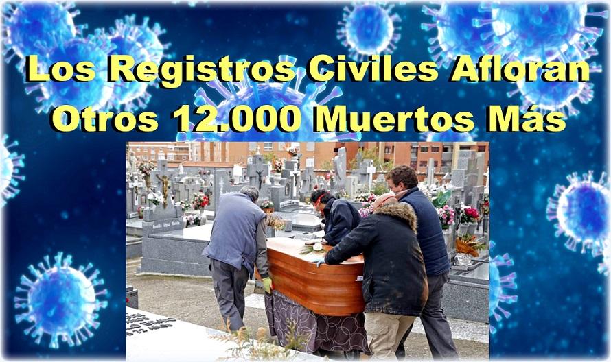 Los registros civiles afloran de golpe 12.000 muertos más y se llega ya a 43.000 en la pandemia.