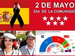 Portada Comunidad de Madrid-RED