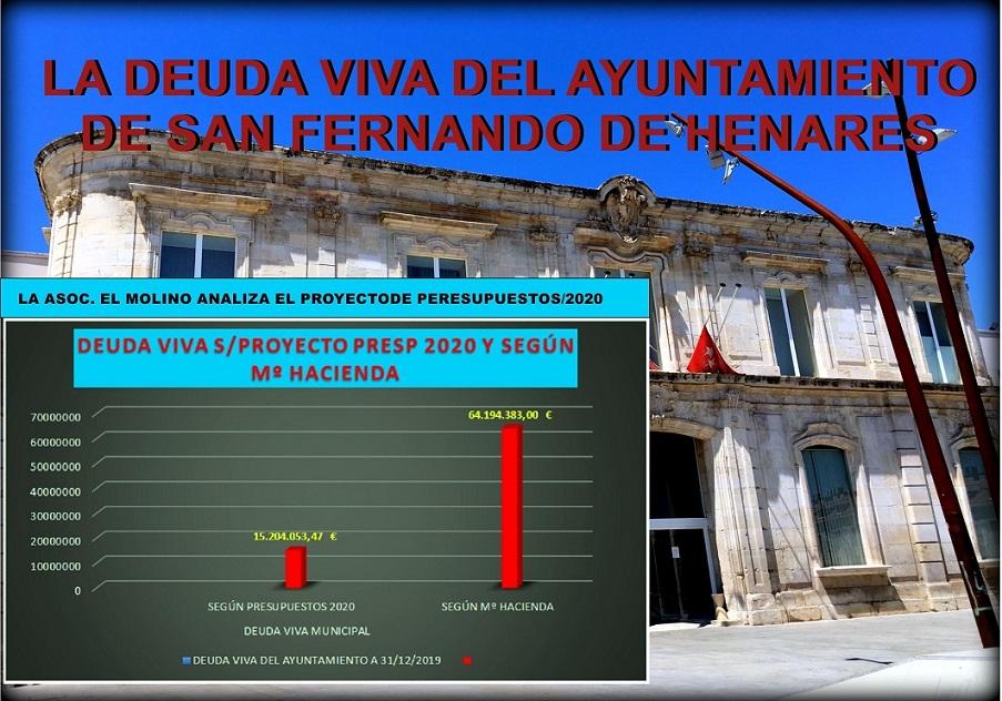 La Asc. El Molino de San Fernando analizan las deudas del Ayuntamiento.