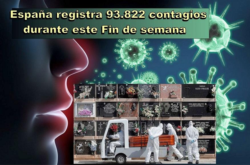 Covid-19   España registra 93.822 nuevos contagios este Fin de semana y una incidencia de 900 casos.