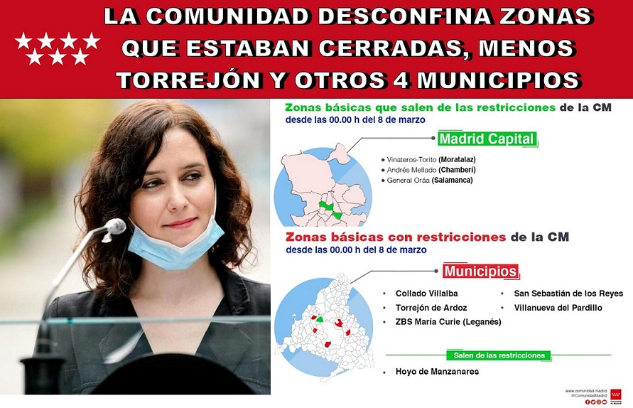 Madrid desconfina todas sus zonas cerradas exceptuando cinco municipios, entre ellos Torrejón de Ardoz.