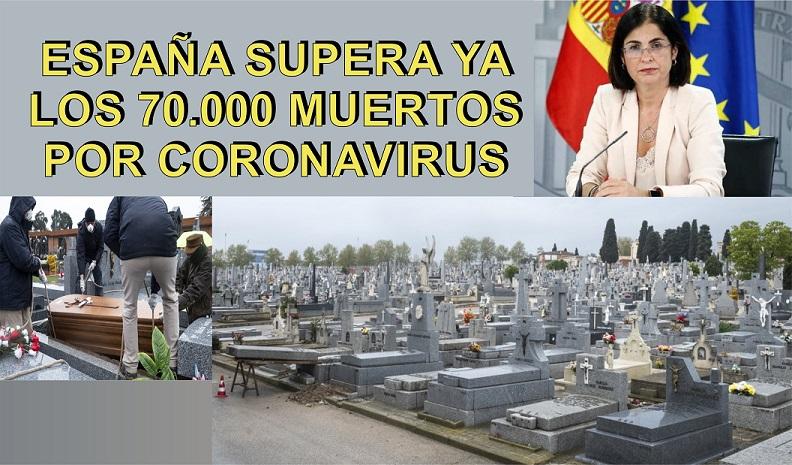 """España supera ya los 70.000 fallecidos """"oficiales"""" por Covid-19 tras registrar 446 muertes de las últimas 24 horas."""